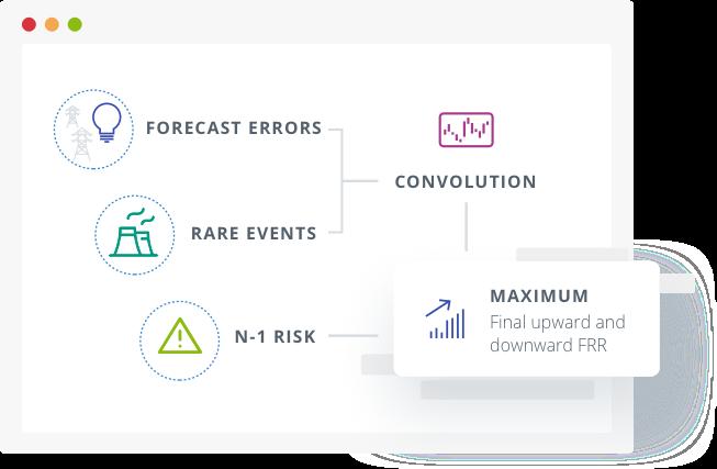 Dynamic Reserves Solution illustration-1