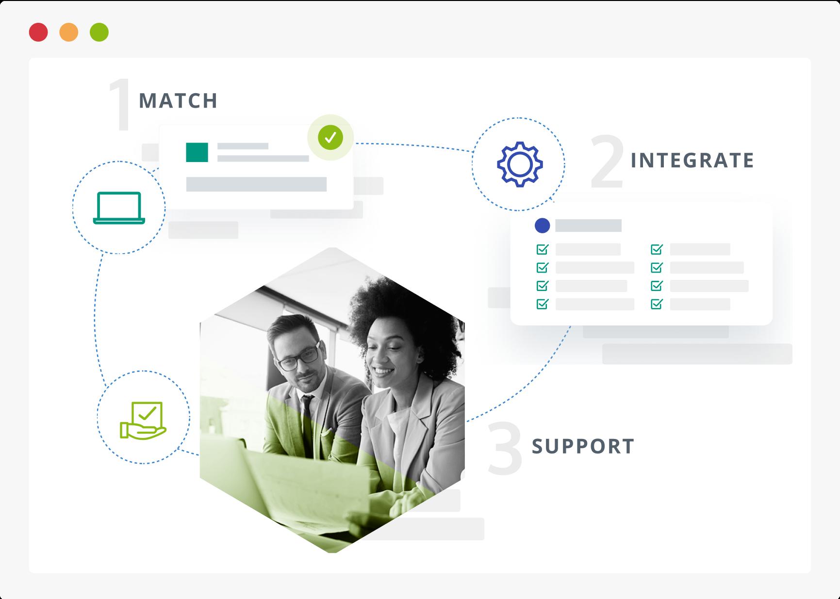 match-integrate-support